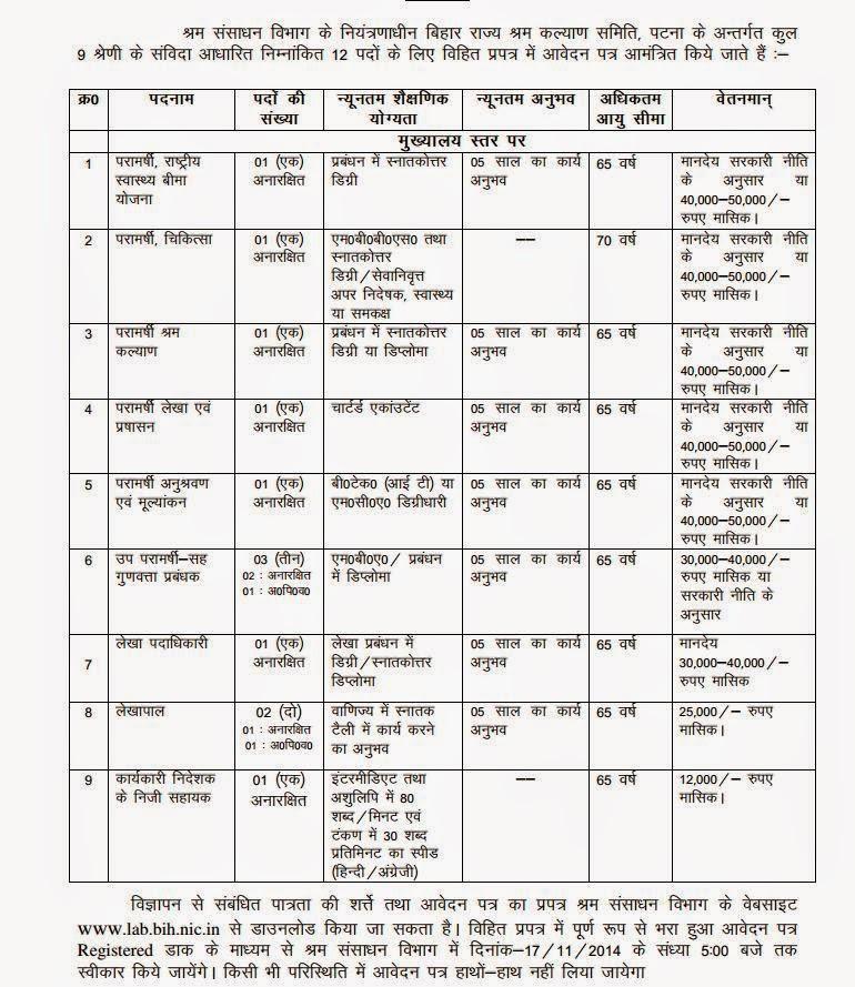 Government of Bihar Recruitment 2014 | Recruitment 2015 ...