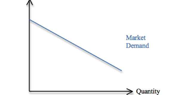 economics  astro as a monopolistic firm