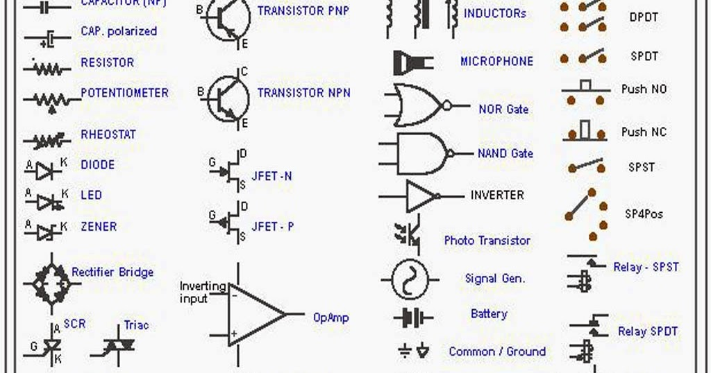 41 Basic electronics symbols « Electrical and Electronic Free ...