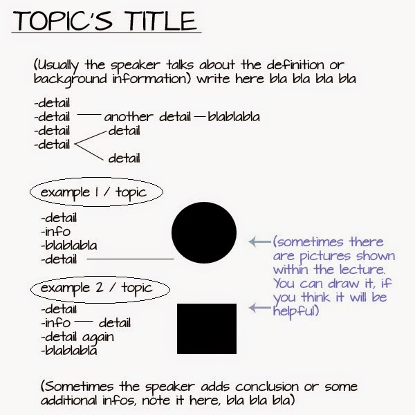 toefl ibt writing topics 2014