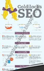 Une infographie sur le SEO entre spam et apathie
