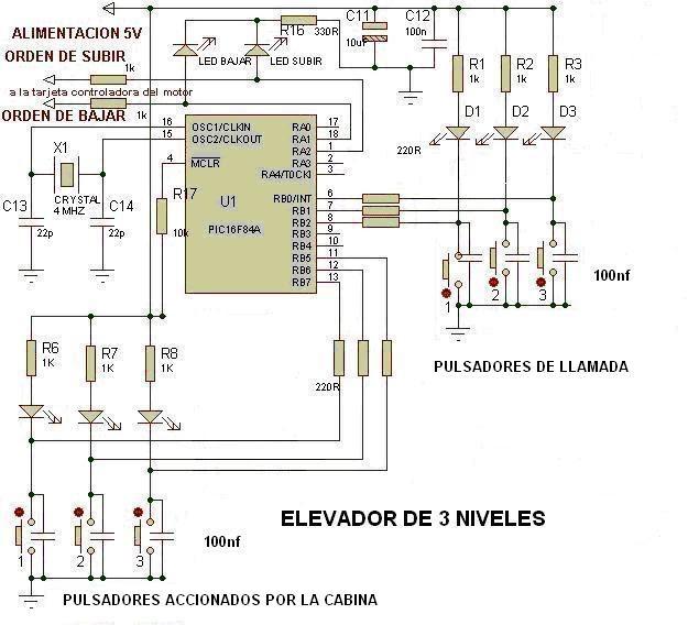 Proyectos electronicos con pics elevador de 3 niveles for La puente motors inc