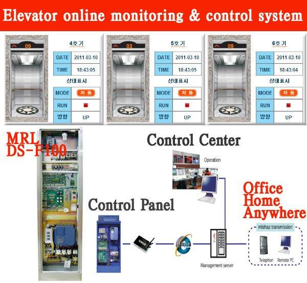 Elevator Control System Part Two Electrical Knowhow
