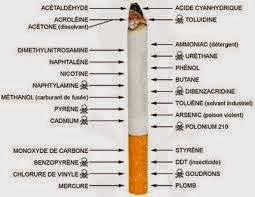bahan berbahaya dalam rokok