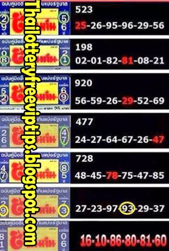 Thai Lottery Hot Pair for 16-08-2014 Game