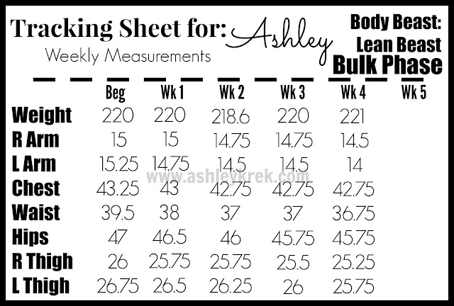 Body Beast Results for Woman