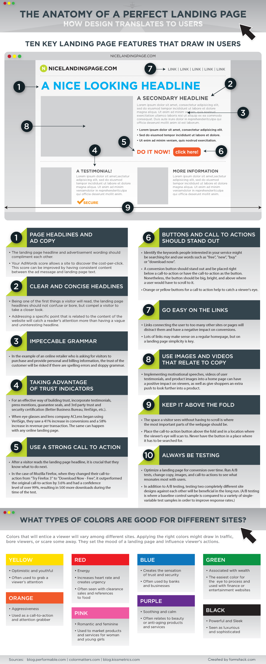 10 Key Landing Page Features  That Draw In Users - #infographic
