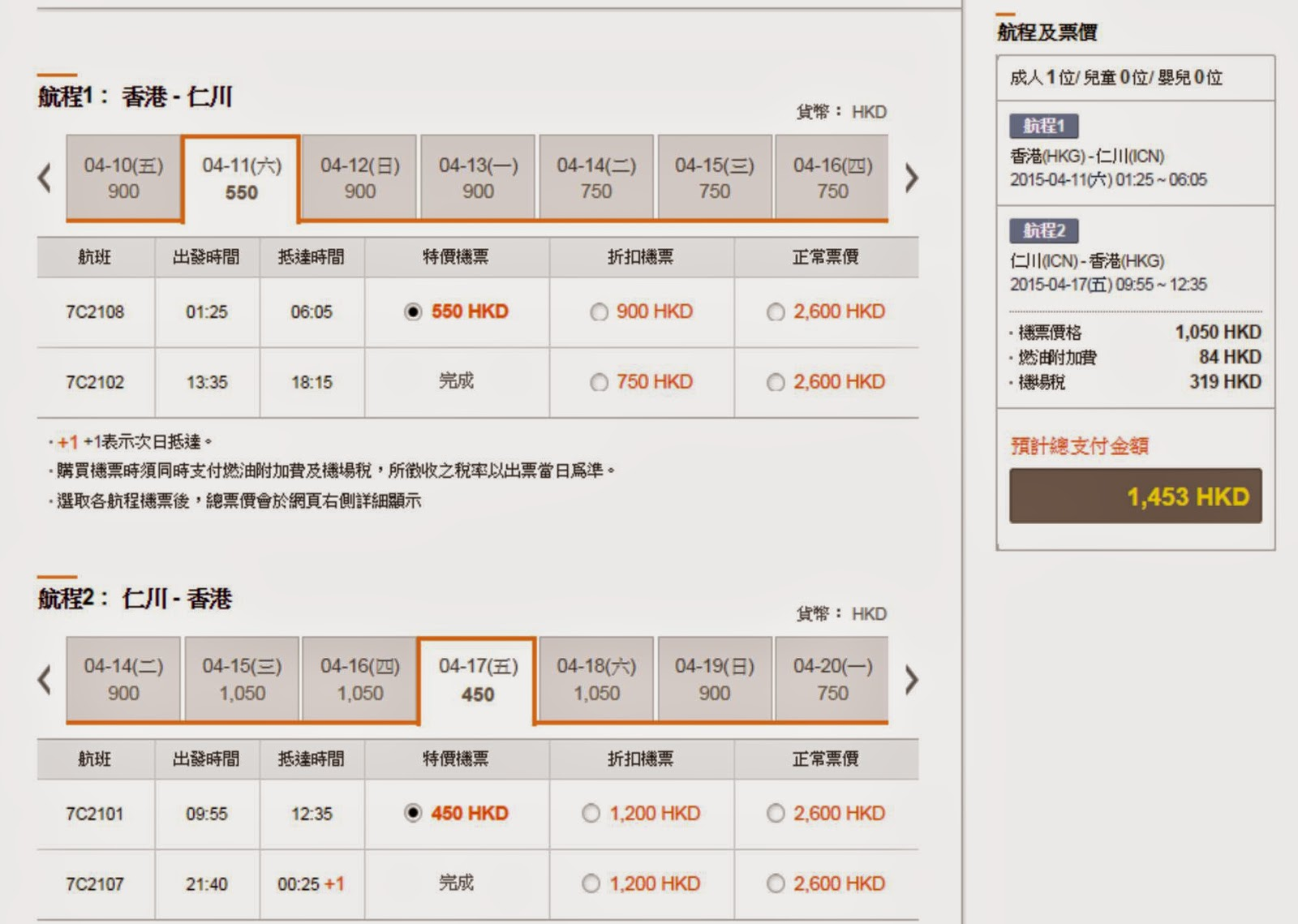 濟洲航空香港飛首爾4月11日出發,4月17日回程,來回連稅$1,453