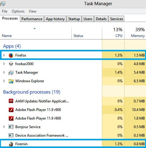 Firemin Meringankan Kinerja Browser Mozilla Firefox