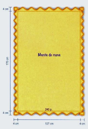 Tejidos Artesanales En Crochet  Manta Para Bebe Tejida En Crochet En Amarillo Patito