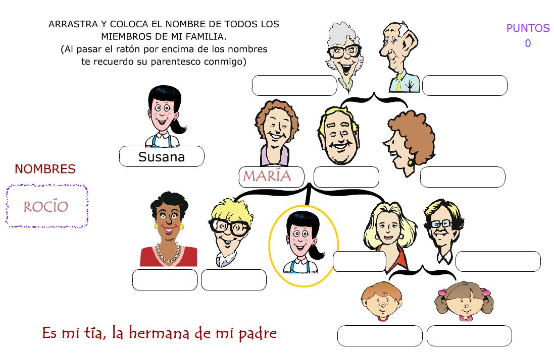 http://www.primerodecarlos.com/SEGUNDO_PRIMARIA/abril/tema2-3/actividades/cono/familia/miembros_familia.swf