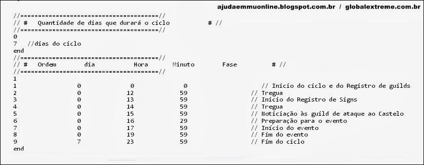 Entendendo detalhadamente a configuração do Castle Siege [Mu Online] Ciclo+mucastle.dat3