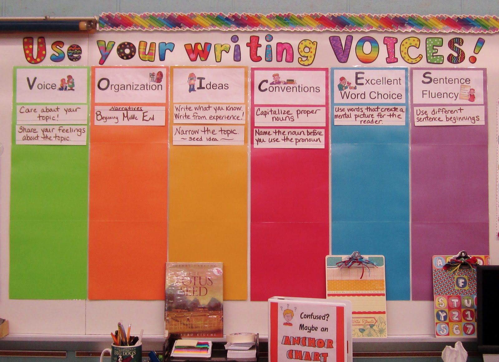 voice in essay writing A few weeks ago, i read a creative writing hub which started in the voice of a young lad, making extensive use of boyish slang a couple of paragraphs in, the writer used some quite sophisticated words and it really jarred - it destroyed the mood of the piece for me.
