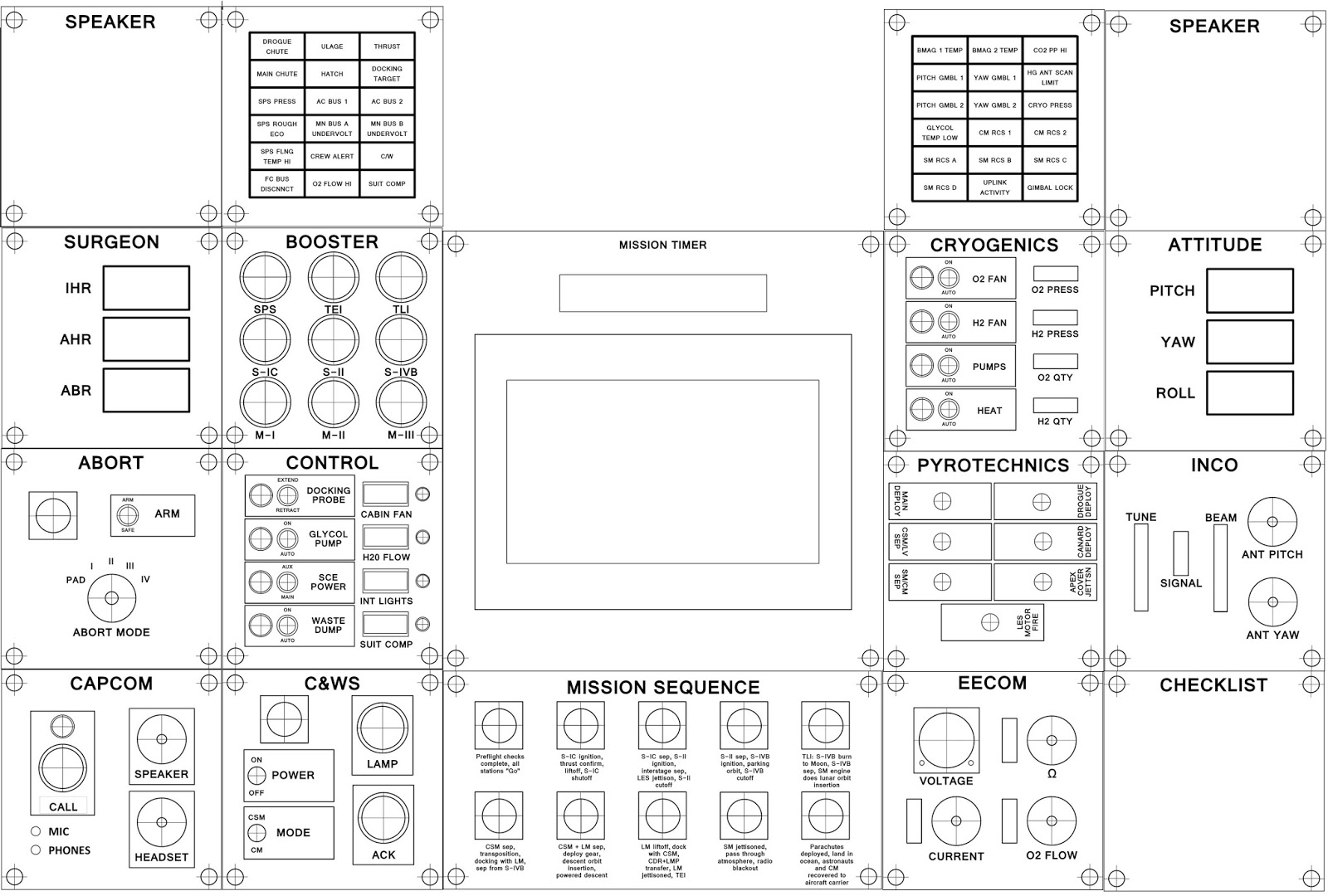 Mission Trailer Wiring Diagram : Amusing mission control wire diagram pictures best image