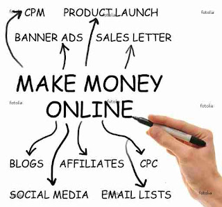Make money images Blogging wordpress