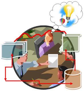 Fungsi, Tujuan, dan Struktur Organisasi