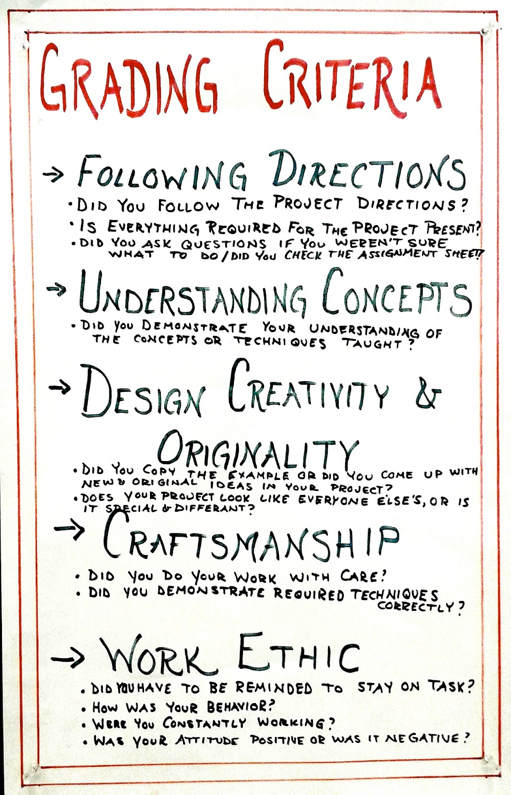 Shirt design rubric - To Ensure Clarity I Post Our Grading Criteria And What They Mean On The Art Room Wall I Also Send Home An Explanation Of How Art Is Graded In My Welcome