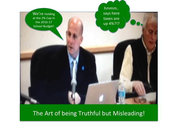 Fine Art of being Truthful yet Misleading!