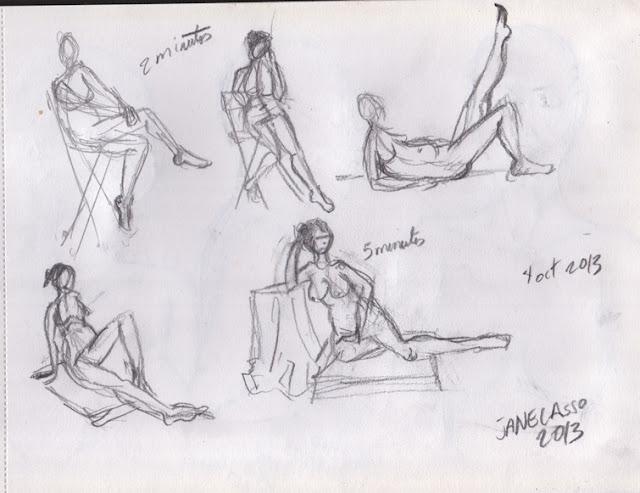 Pácticas de dibujos a lápiz