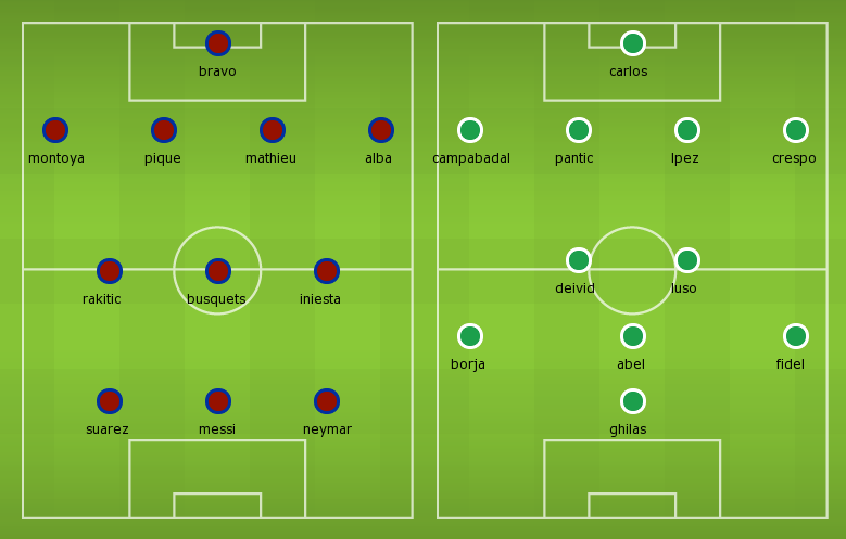 Possible Line-ups, Stats, Team News: Barcelona vs Cordoba