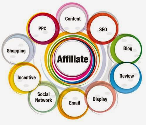 Best-Affiliate-Marketing-Techniques