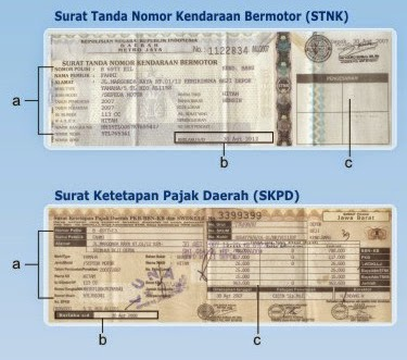 Syarat untuk memperpanjang STNK