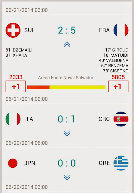 Keputusan Piala Dunia 2014 Perancis vs Switzerland
