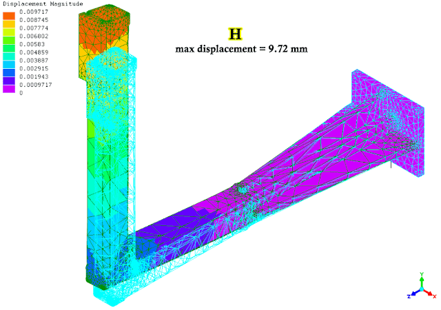 FEA result: displacement of welded tubes with longer ribs at base