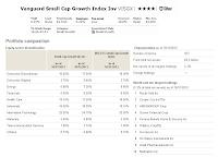 Vanguard Small Cap Growth Index Fund