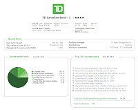 TD Canadian Bond fund details