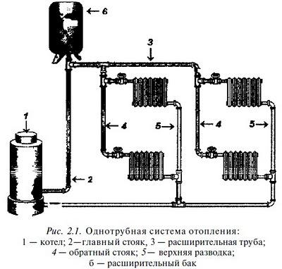 Схема однотрубного отопления частного дома фото 385