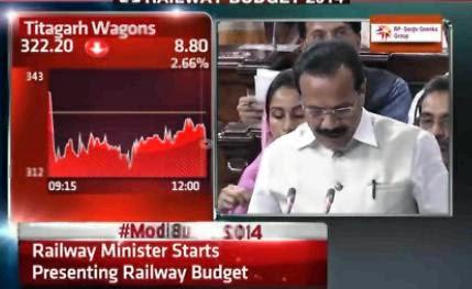 Narendra Modi Railway Budget 2014 Details FDI