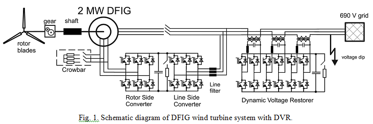 dynamic voltage restorer thesis Thesis for the degree of doctor of philosophy voltage sags: single event characterisation, system performance and source location by roberto chouhy leborgne.
