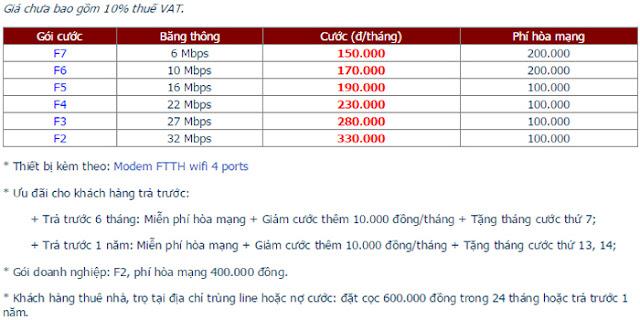 Đăng Ký Lắp Đặt Wifi FPT Huyện Củ Chi 1