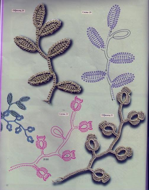 Folhas e ramos em crochê