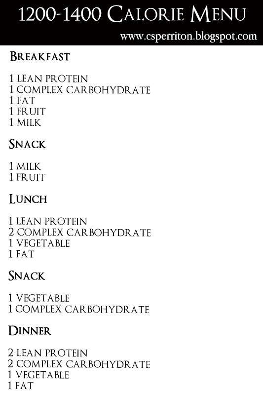 Insane image with regard to 1400 calorie meal plan printable