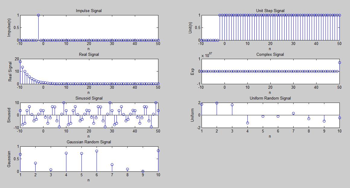 DSP signals