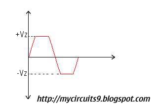 zener clipper output