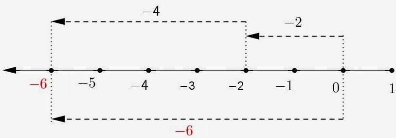 Rumus Matematika Smp Kelas 7 Belajar Matematika Online Share The Knownledge