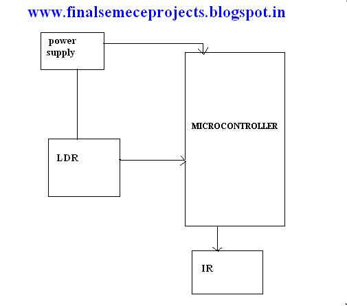 Latest Electronics Mini Projects For Engineering Students in addition Automatic Street Light Control furthermore Street Lighting Circuit Wiring Diagram besides Light Dependent Resistor Works also Light Dependent Resistor Block Diagram. on automatic street light control using ldr circuit diagram
