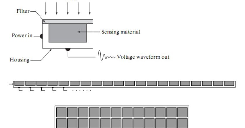 Me 144l Intro To Labview Images And Usb Image Acquisition
