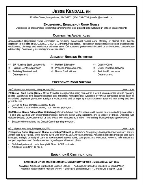 The Top    Non Traditional Resumes That Have Gone Viral   Personal Finance    Minyanville s Wall Street