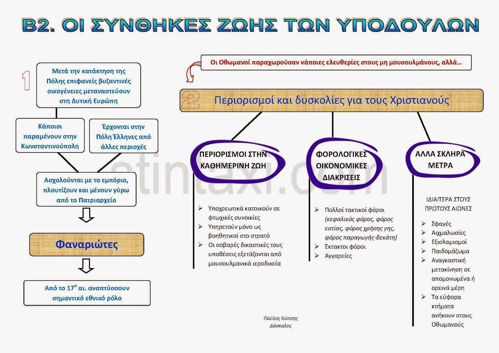 http://www.stintaxi.com/uploads/1/3/1/0/13100858/b2-sinthikes-zois-v2.1.pdf