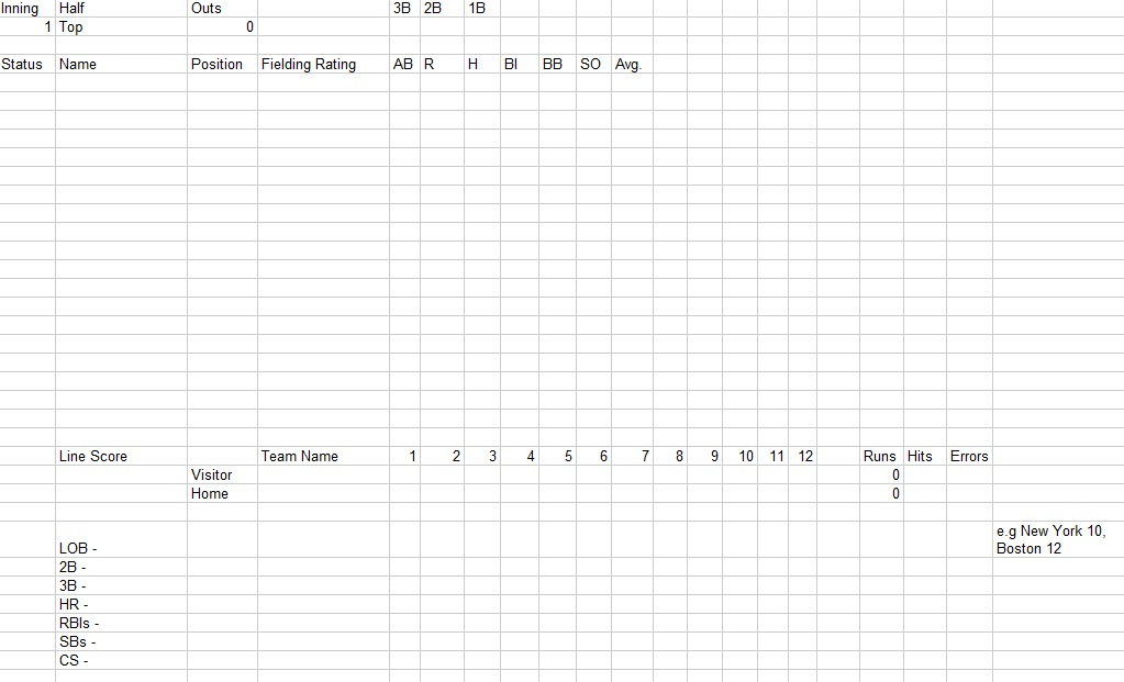 baseball box score template - baseball box score template sample