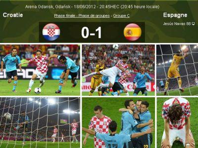### Giải Túc Cầu Euro 2012 ### - Page 3 Croatie-TayBanNha-0-1-Vntvnd