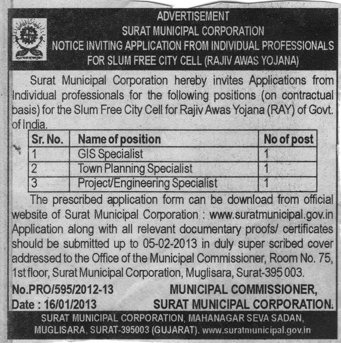 How to Apply for Surat Mahanagarpalika Rajiv Awas Yojana Recruitment?
