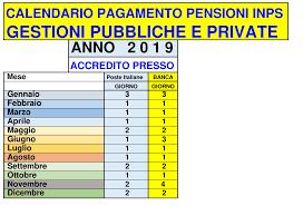 Pagamento delle pensioni: il calendario 2019