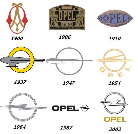 Opel Logo Opel Logo ~ 2013 Genev...
