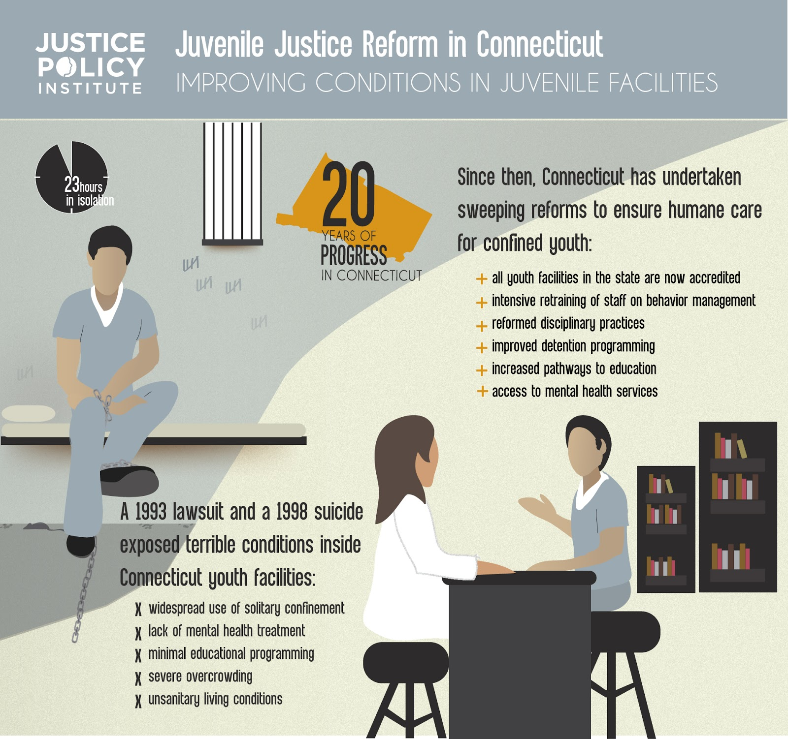 juvenile justice reform in india The juvenile justice (care and protection of children) amendment bill 2015 has been passed by the rajya sabha today it was introduced in parliament last year after.