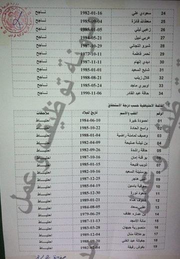 اعلان نتائج مسابقة توظيف رتبة مقتصد ونائب مقتصد لولاية الوادي 2012-2013 Naib+2
